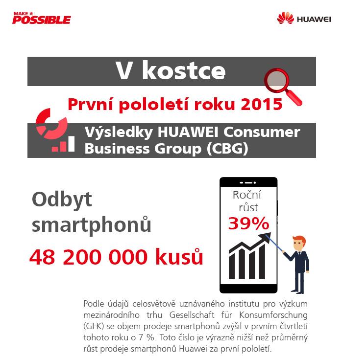 huawei-infografika-1