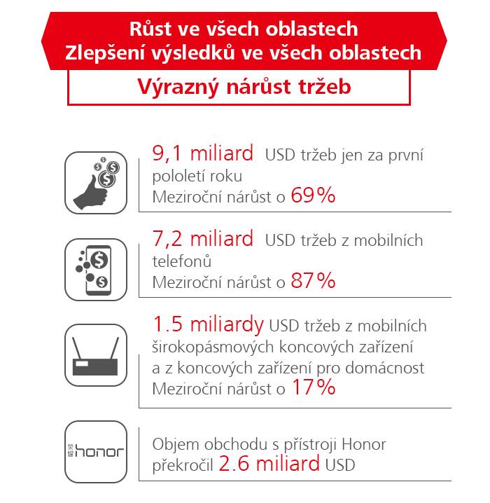 huawei-infografika-2