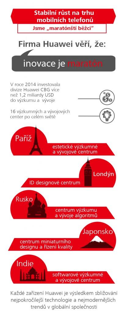 huawei-infografika-6
