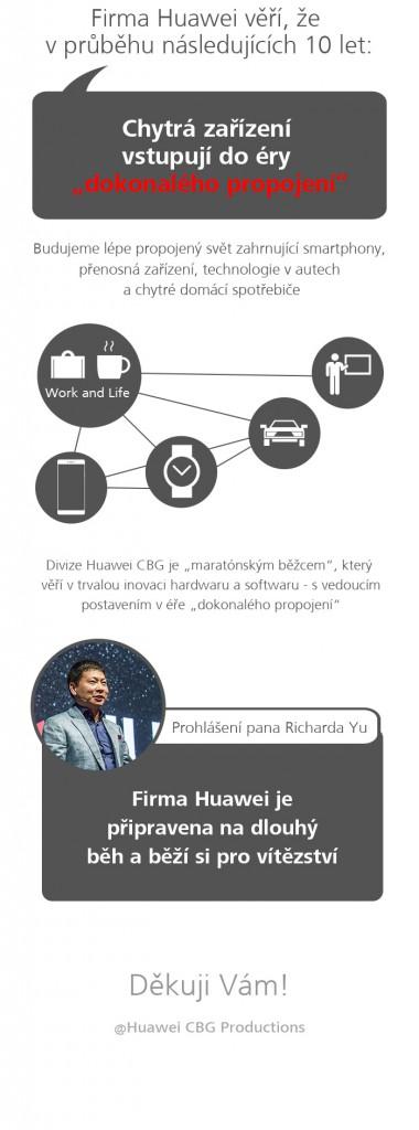 huawei-infografika-8