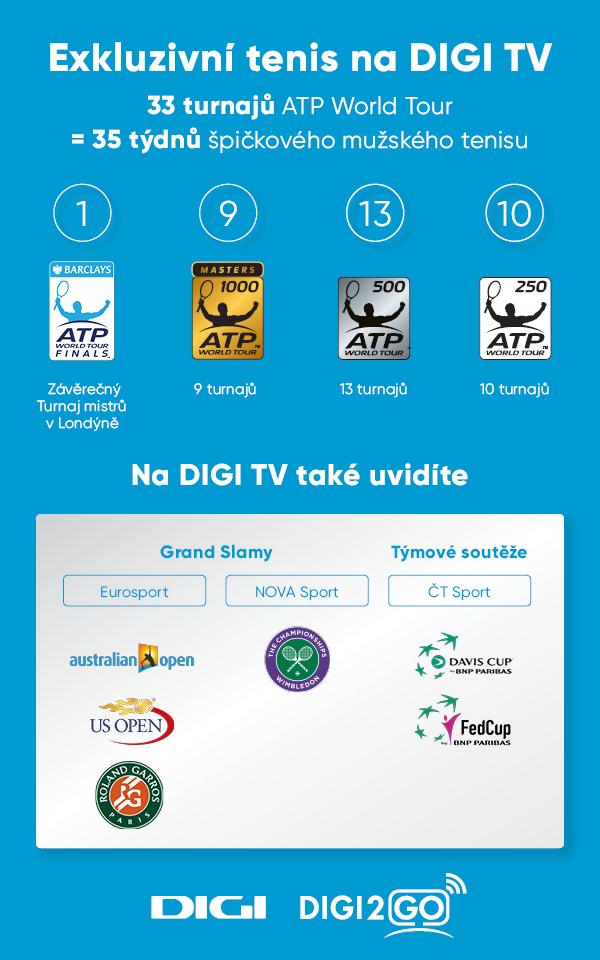 digi_atp_infografika